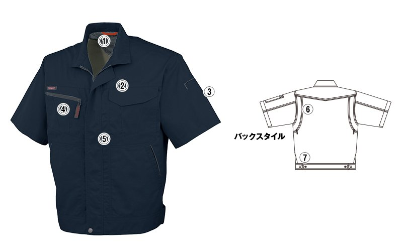 コーコスA760 商品詳細・こだわりPOINT
